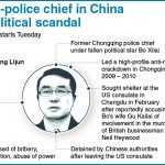 Wang Lijun Sentenced To 15 Years In Prison, Might Be The Most Interesting Man In China