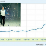 Everything You Want To Know About Gangnam Style In China