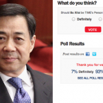 Should Bo Xilai Be Time's Person Of The Year? (More Than 90 Percent So Far Say No)