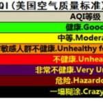 Beijing Finally Gets With Times, Will Use AQI Index That Measures PM 2.5