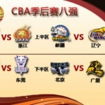 Your 2013 CBA Playoffs Preview: Can The Beijing Ducks Repeat As Champs?