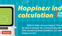 "Find Out If You're Happy With This People's Daily ""Happiness Index Calculation"""