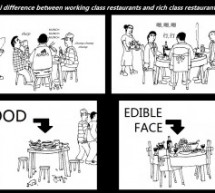 Laowai Comics: Working Class vs. Upper Class Restaurants