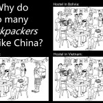 Laowai Comics: Backpackers In China