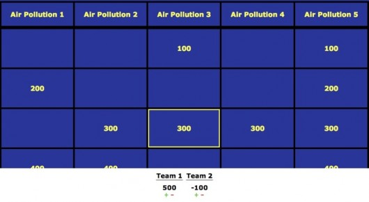 China air pollution jeopardy