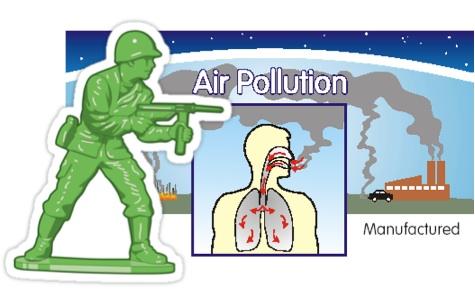 War on pollution