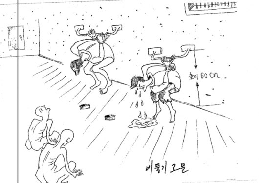 North Korea gulag illustration