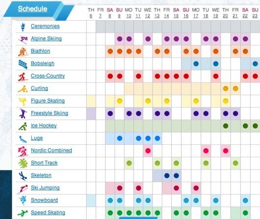 Sochi Olympics schedule
