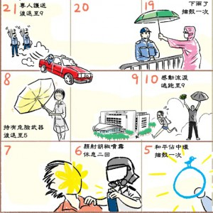 Hong Kong protests - Carol Hung featured image